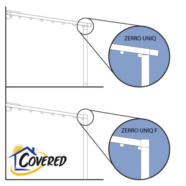 Illustration showing the main difference between Zerro Uniq and Zerro Uniq F